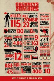 แก่เก๋า ปะทะ ซอมบี้ Cockneys vs Zombies (2012)
